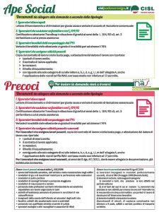Volantino APE SOCIAL E PRECOCI 2017_PADOVA ROVIGO_Pagina_2